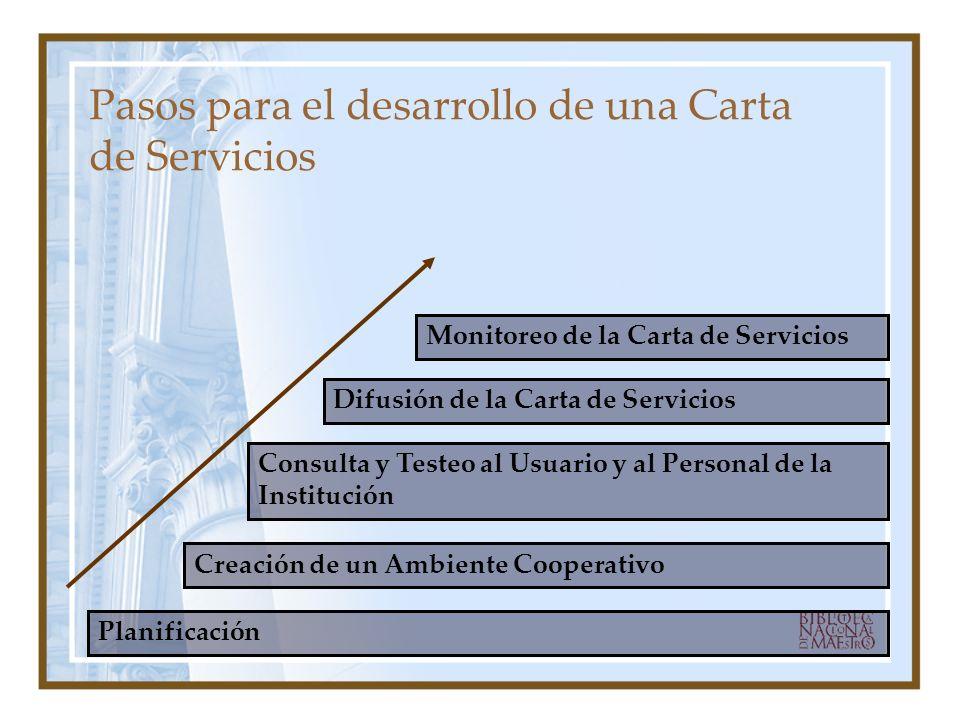 Pasos para el desarrollo de una Carta de Servicios Monitoreo de la Carta de Servicios Difusión de la Carta de Servicios Consulta y Testeo al Usuario y