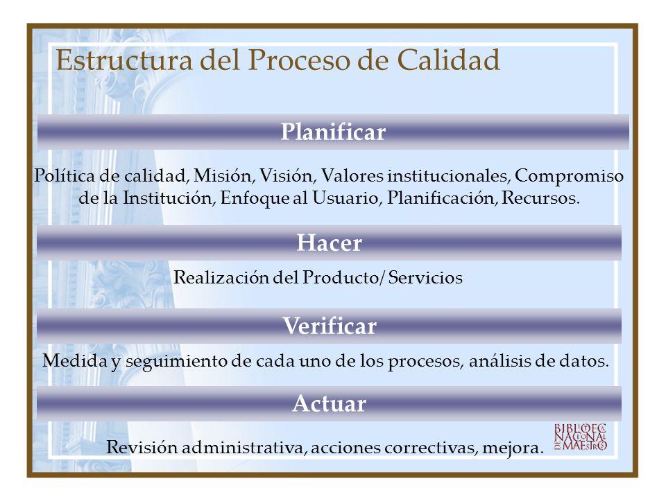 Estructura del Proceso de Calidad Planificar Política de calidad, Misión, Visión, Valores institucionales, Compromiso de la Institución, Enfoque al Us