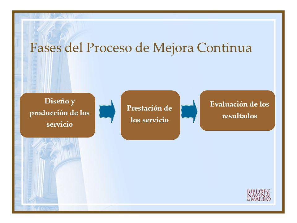 Carta de Servicios: Aplicación en las diferentes provincias l - Sensibilización en Gestión de Calidad.