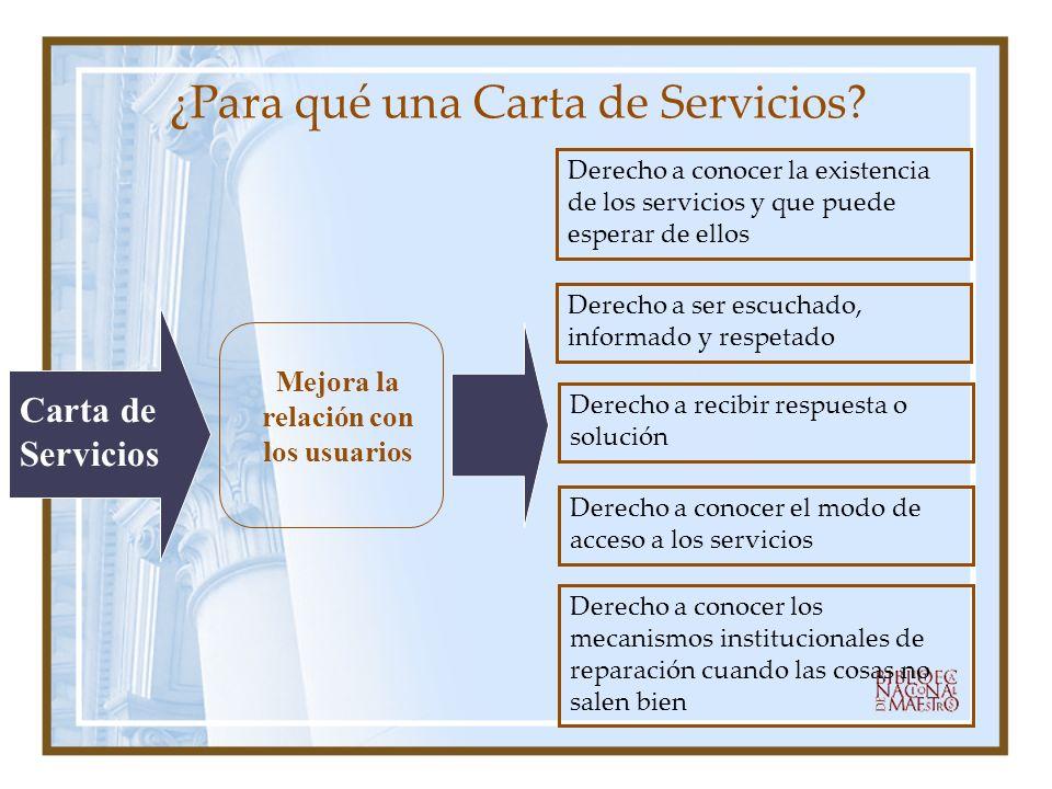 Principios Rectores de la Carta de Servicios Igualdad Imparcialidad Continuidad Participación Calidad Transparencia Criterios de los Servicios: Cortesía, respeto, igualdad, justicia.