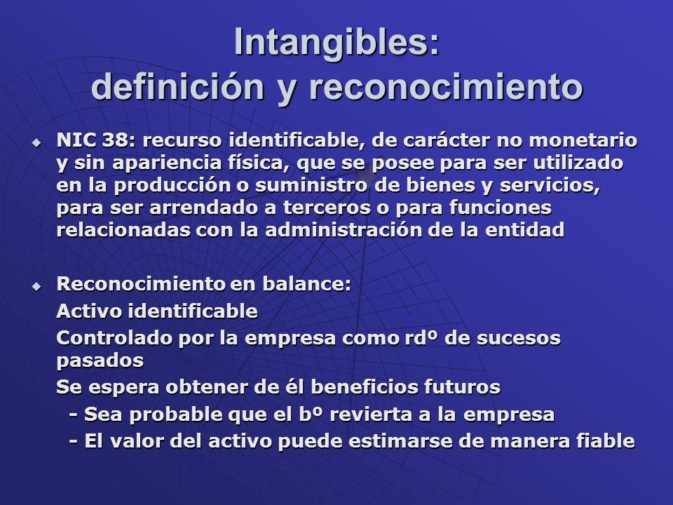 Intangibles: definición y reconocimiento NIC 38: recurso identificable, de carácter no monetario y sin apariencia física, que se posee para ser utiliz