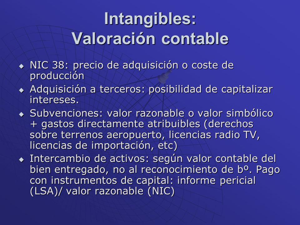 Intangibles: Valoración contable NIC 38: precio de adquisición o coste de producción NIC 38: precio de adquisición o coste de producción Adquisición a