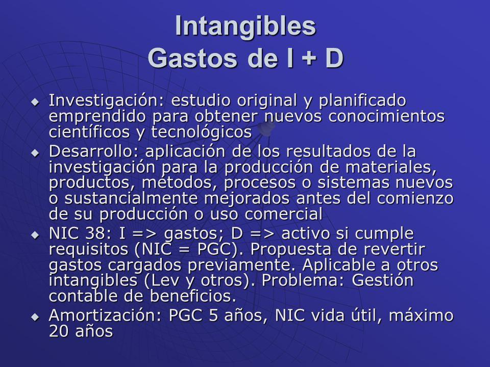 Intangibles Gastos de I + D Investigación: estudio original y planificado emprendido para obtener nuevos conocimientos científicos y tecnológicos Inve