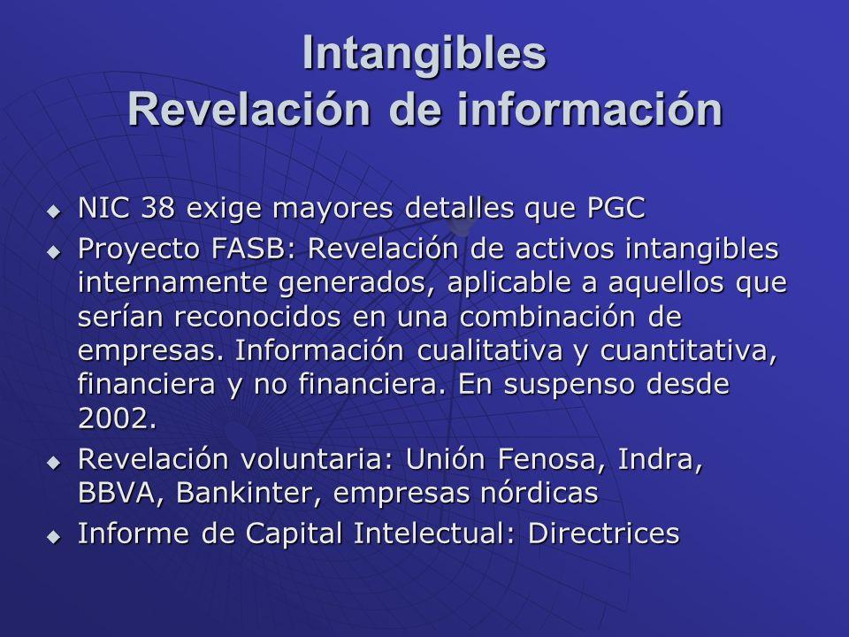 Intangibles Revelación de información NIC 38 exige mayores detalles que PGC NIC 38 exige mayores detalles que PGC Proyecto FASB: Revelación de activos