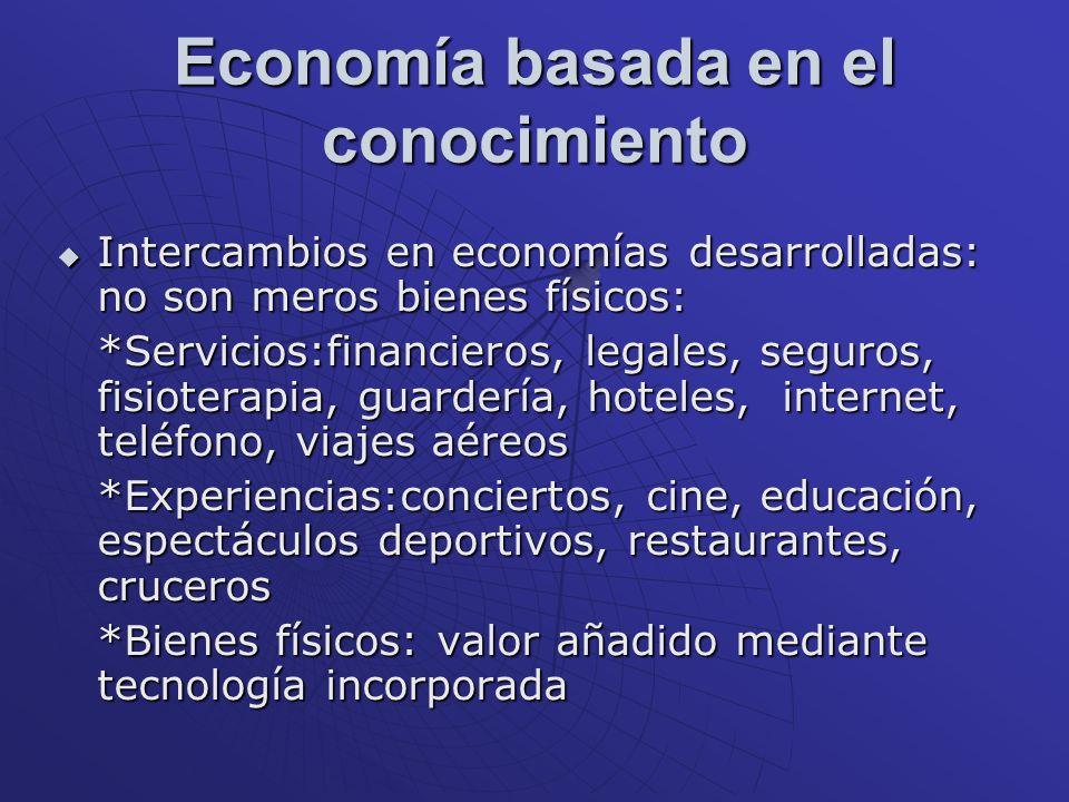 Economía basada en el conocimiento Intercambios en economías desarrolladas: no son meros bienes físicos: Intercambios en economías desarrolladas: no s