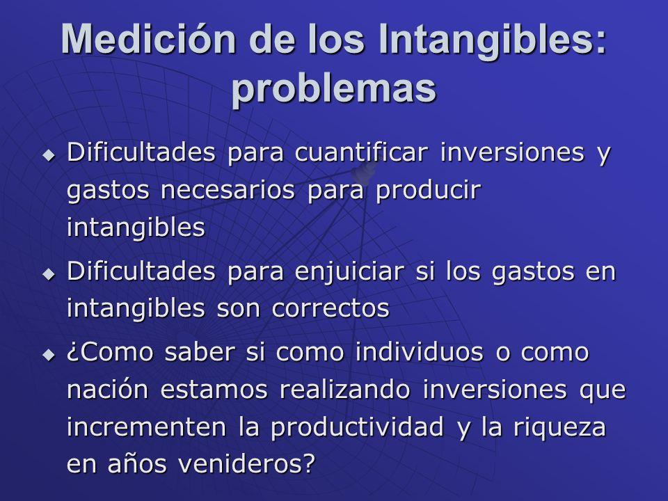 Medición de los Intangibles: problemas Dificultades para cuantificar inversiones y gastos necesarios para producir intangibles Dificultades para cuant