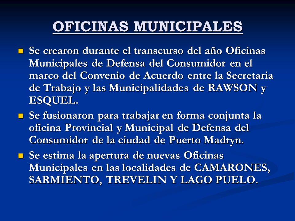 OFICINAS MUNICIPALES Se crearon durante el transcurso del año Oficinas Municipales de Defensa del Consumidor en el marco del Convenio de Acuerdo entre la Secretaria de Trabajo y las Municipalidades de RAWSON y ESQUEL.