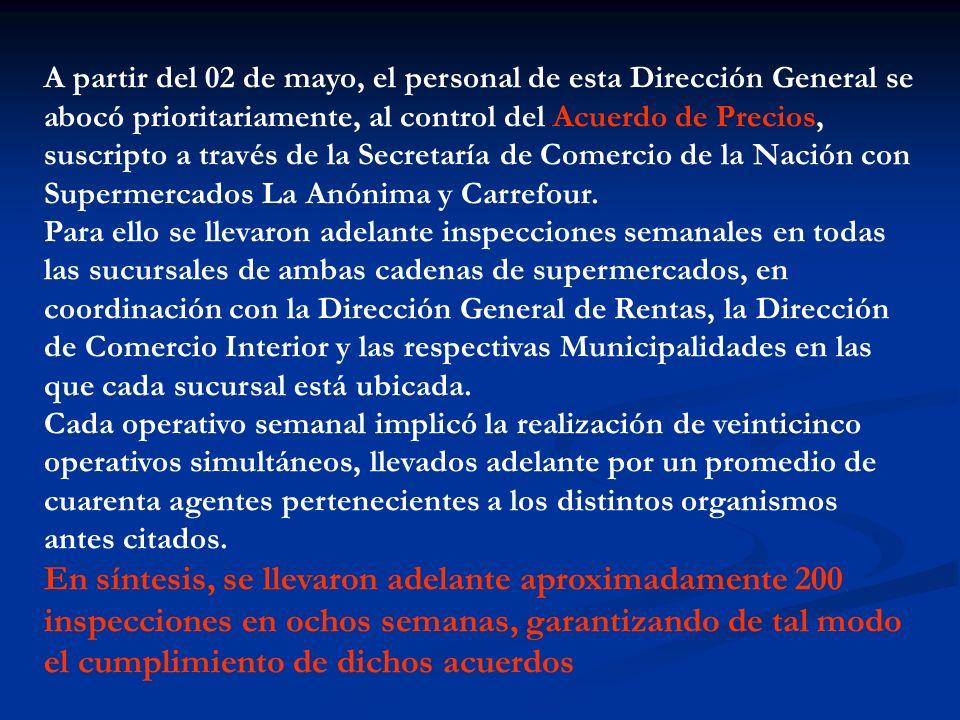 A partir del 02 de mayo, el personal de esta Dirección General se abocó prioritariamente, al control del Acuerdo de Precios, suscripto a través de la Secretaría de Comercio de la Nación con Supermercados La Anónima y Carrefour.