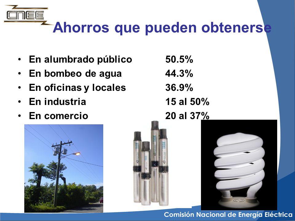 Ahorros que pueden obtenerse En alumbrado público50.5% En bombeo de agua44.3% En oficinas y locales36.9% En industria15 al 50% En comercio20 al 37%