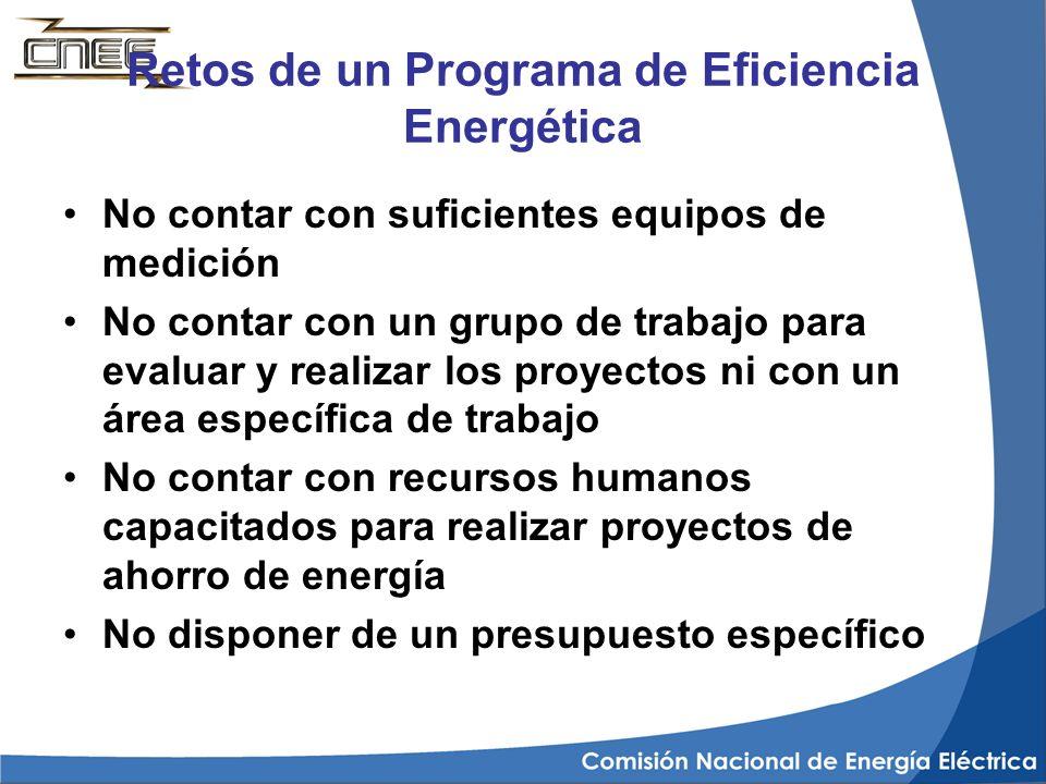 Retos de un Programa de Eficiencia Energética No contar con suficientes equipos de medición No contar con un grupo de trabajo para evaluar y realizar