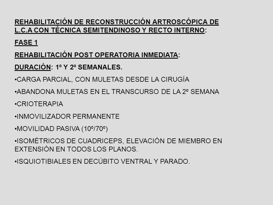 REHABILITACIÓN DE RECONSTRUCCIÓN ARTROSCÓPICA DE L.C.A CON TÉCNICA SEMITENDINOSO Y RECTO INTERNO: FASE 1 REHABILITACIÓN POST OPERATORIA INMEDIATA: DURACIÓN: 1º Y 2º SEMANALES.