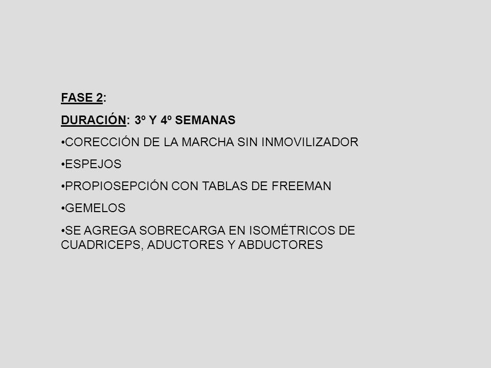 FASE 2: DURACIÓN: 3º Y 4º SEMANAS CORECCIÓN DE LA MARCHA SIN INMOVILIZADOR ESPEJOS PROPIOSEPCIÓN CON TABLAS DE FREEMAN GEMELOS SE AGREGA SOBRECARGA EN ISOMÉTRICOS DE CUADRICEPS, ADUCTORES Y ABDUCTORES