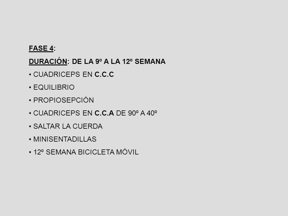 FASE 4: DURACIÓN: DE LA 9º A LA 12º SEMANA CUADRICEPS EN C.C.C EQUILIBRIO PROPIOSEPCIÓN CUADRICEPS EN C.C.A DE 90º A 40º SALTAR LA CUERDA MINISENTADILLAS 12º SEMANA BICICLETA MÓVIL