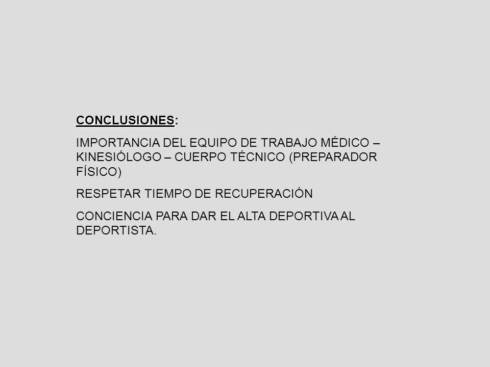 CONCLUSIONES CONCLUSIONES: IMPORTANCIA DEL EQUIPO DE TRABAJO MÉDICO – KINESIÓLOGO – CUERPO TÉCNICO (PREPARADOR FÍSICO) RESPETAR TIEMPO DE RECUPERACIÓN CONCIENCIA PARA DAR EL ALTA DEPORTIVA AL DEPORTISTA.