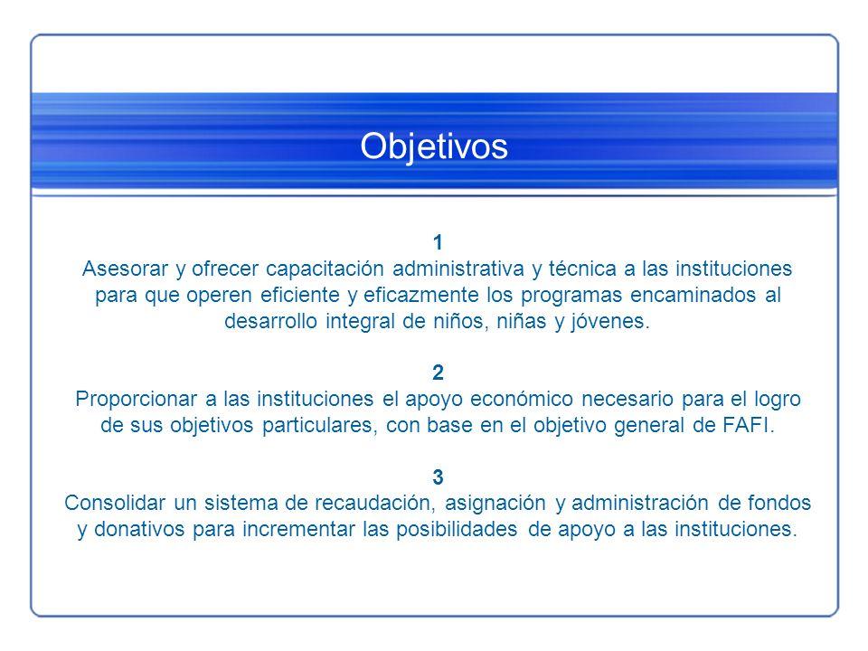 Objetivos 1 Asesorar y ofrecer capacitación administrativa y técnica a las instituciones para que operen eficiente y eficazmente los programas encamin