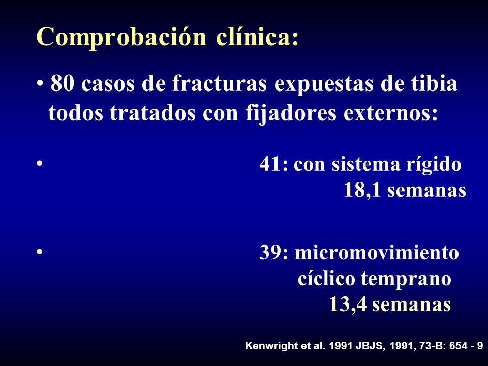 Comprobación clínica: 80 casos de fracturas expuestas de tibia todos tratados con fijadores externos: 41: con sistema rígido 18,1 semanas 39: micromov