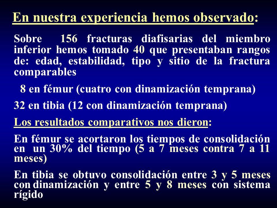 En nuestra experiencia hemos observado: Sobre 156 fracturas diafisarias del miembro inferior hemos tomado 40 que presentaban rangos de: edad, estabili