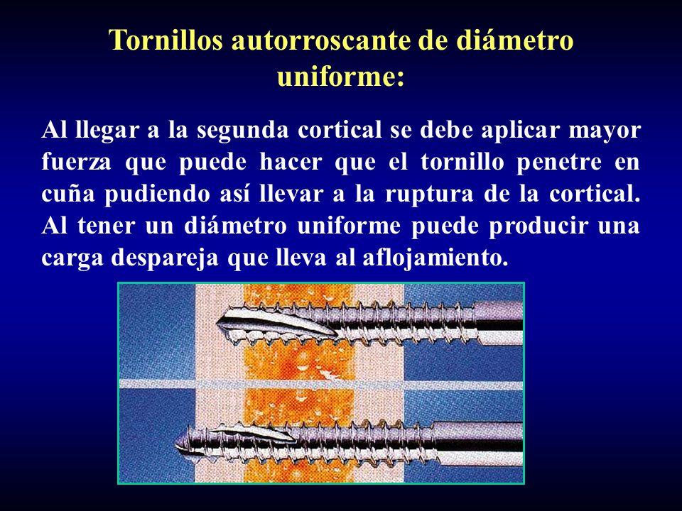 Tornillos autorroscante de diámetro uniforme: Al llegar a la segunda cortical se debe aplicar mayor fuerza que puede hacer que el tornillo penetre en cuña pudiendo así llevar a la ruptura de la cortical.