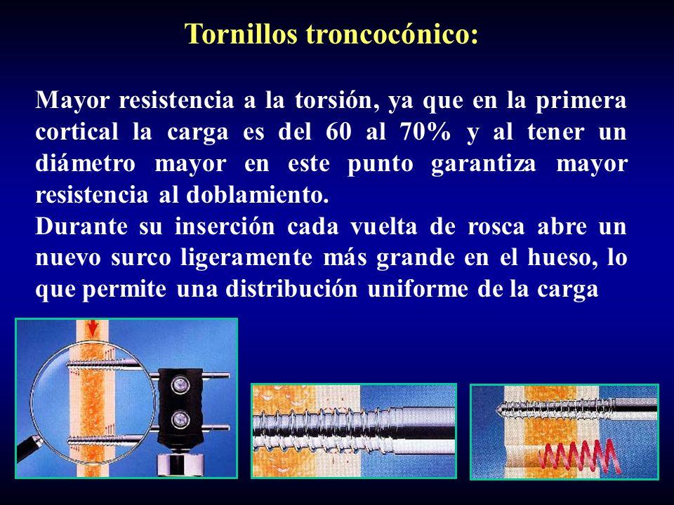 Tornillos troncocónico: Mayor resistencia a la torsión, ya que en la primera cortical la carga es del 60 al 70% y al tener un diámetro mayor en este punto garantiza mayor resistencia al doblamiento.