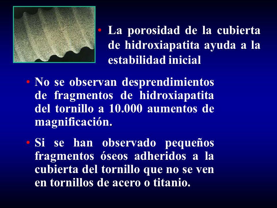 La porosidad de la cubierta de hidroxiapatita ayuda a la estabilidad inicial.No se observan desprendimientos de fragmentos de hidroxiapatita del tornillo a 10.000 aumentos de magnificación.