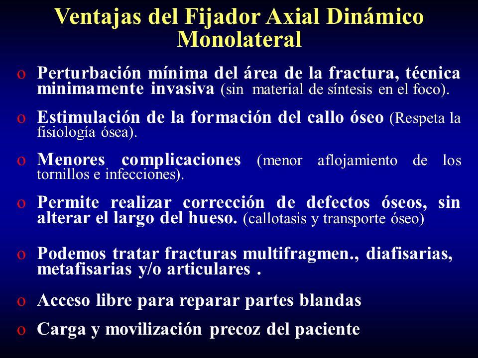 Ventajas del Fijador Axial Dinámico Monolateral oPerturbación mínima del área de la fractura, técnica minimamente invasiva (sin material de síntesis en el foco).