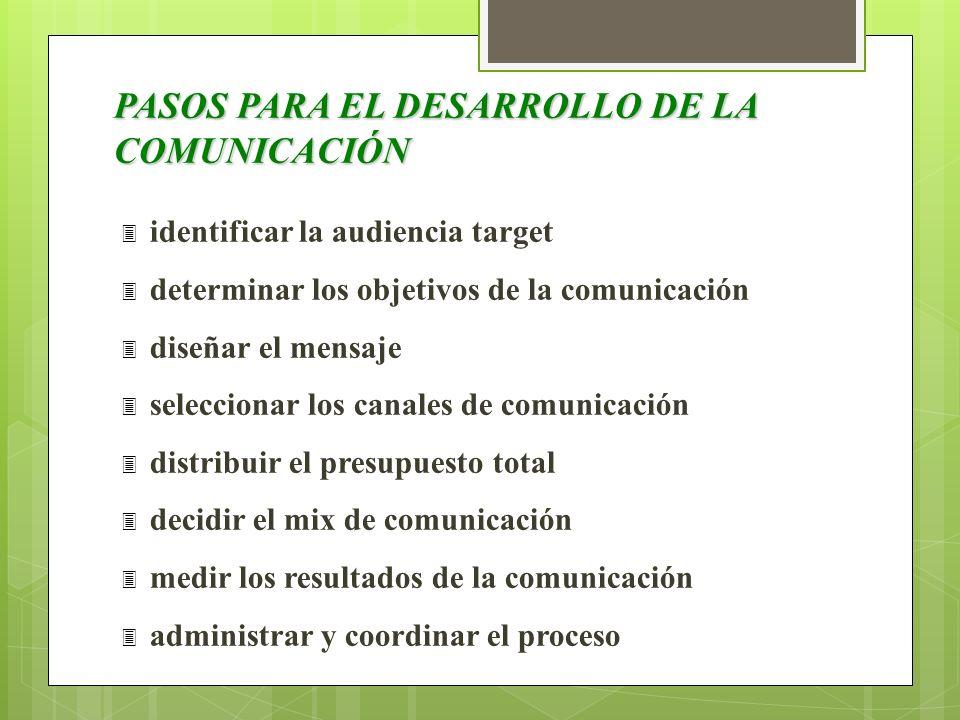 PASOS PARA EL DESARROLLO DE LA COMUNICACIÓN 3 identificar la audiencia target 3 determinar los objetivos de la comunicación 3 diseñar el mensaje 3 sel