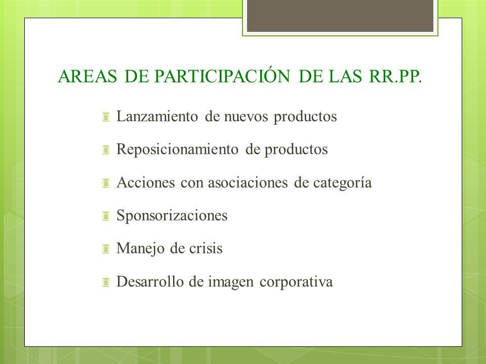 AREAS DE PARTICIPACIÓN DE LAS RR.PP. 3 Lanzamiento de nuevos productos 3 Reposicionamiento de productos 3 Acciones con asociaciones de categoría 3 Spo