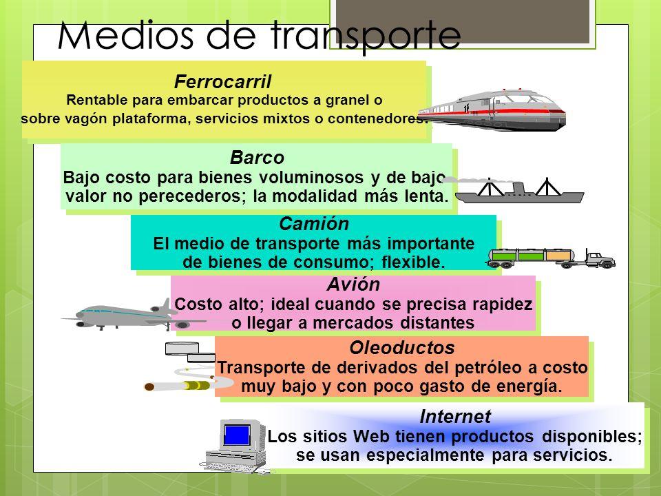 Ferrocarril Rentable para embarcar productos a granel o sobre vagón plataforma, servicios mixtos o contenedores. Ferrocarril Rentable para embarcar pr