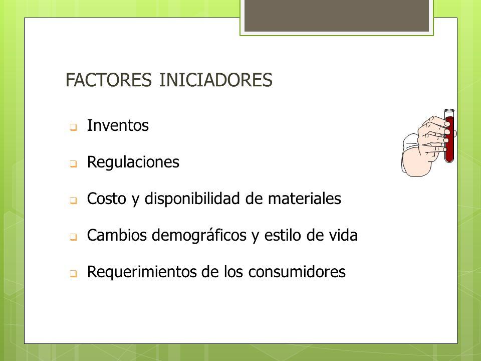 FACTORES INICIADORES Inventos Regulaciones Costo y disponibilidad de materiales Cambios demográficos y estilo de vida Requerimientos de los consumidor