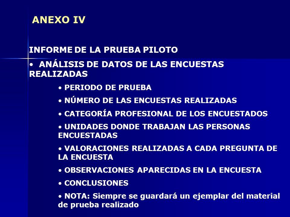 ANEXO IV INFORME DE LA PRUEBA PILOTO ANÁLISIS DE DATOS DE LAS ENCUESTAS REALIZADAS PERIODO DE PRUEBA NÚMERO DE LAS ENCUESTAS REALIZADAS CATEGORÍA PROF