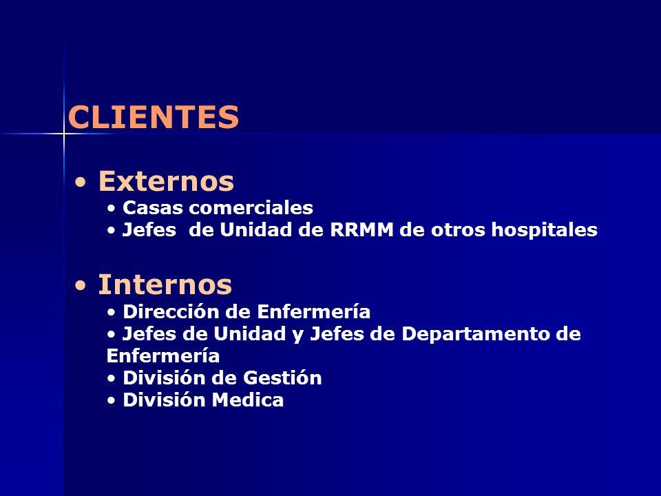 CLIENTES Externos Casas comerciales Jefes de Unidad de RRMM de otros hospitales Internos Dirección de Enfermería Jefes de Unidad y Jefes de Departamen