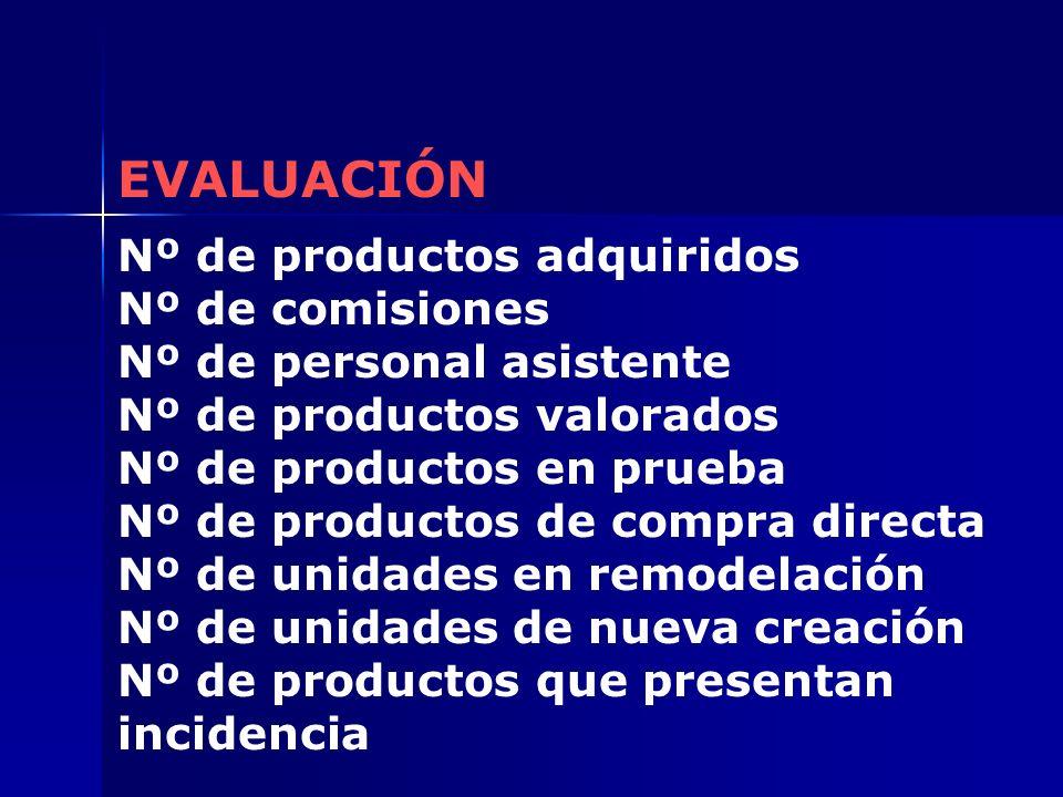 EVALUACIÓN Nº de productos adquiridos Nº de comisiones Nº de personal asistente Nº de productos valorados Nº de productos en prueba Nº de productos de