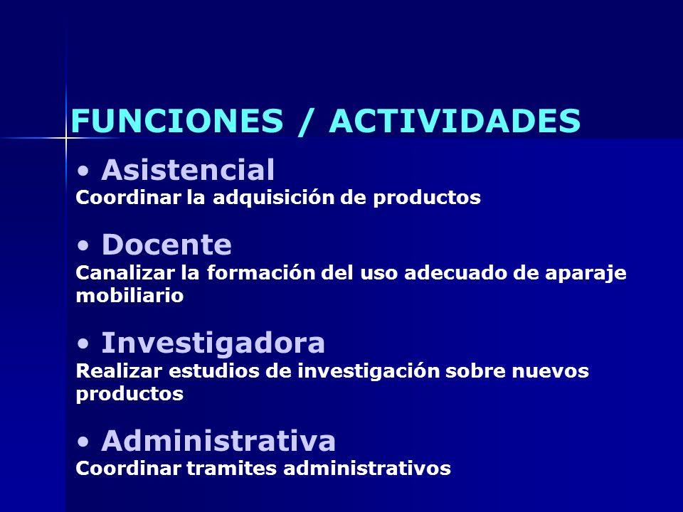 Asistencial Coordinar la adquisición de productos Docente Canalizar la formación del uso adecuado de aparaje mobiliario Investigadora Realizar estudio