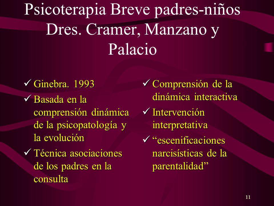 11 Psicoterapia Breve padres-niños Dres. Cramer, Manzano y Palacio Ginebra. 1993 Ginebra. 1993 Basada en la comprensión dinámica de la psicopatología