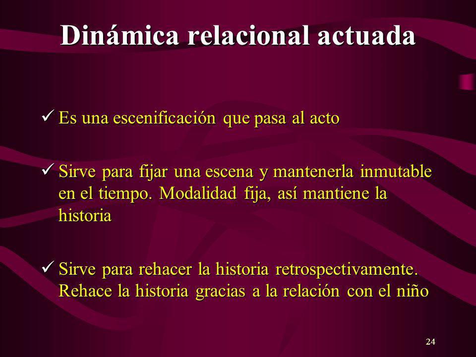 24 Dinámica relacional actuada Es una escenificación que pasa al acto Es una escenificación que pasa al acto Sirve para fijar una escena y mantenerla