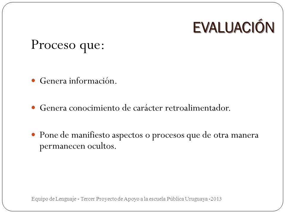 ACTIVIDADES Equipo de Lenguaje - Tercer Proyecto de Apoyo a la escuela Pública Uruguaya -2013 Realistas en cuanto a tiempo y recursos. Concretas. Dire