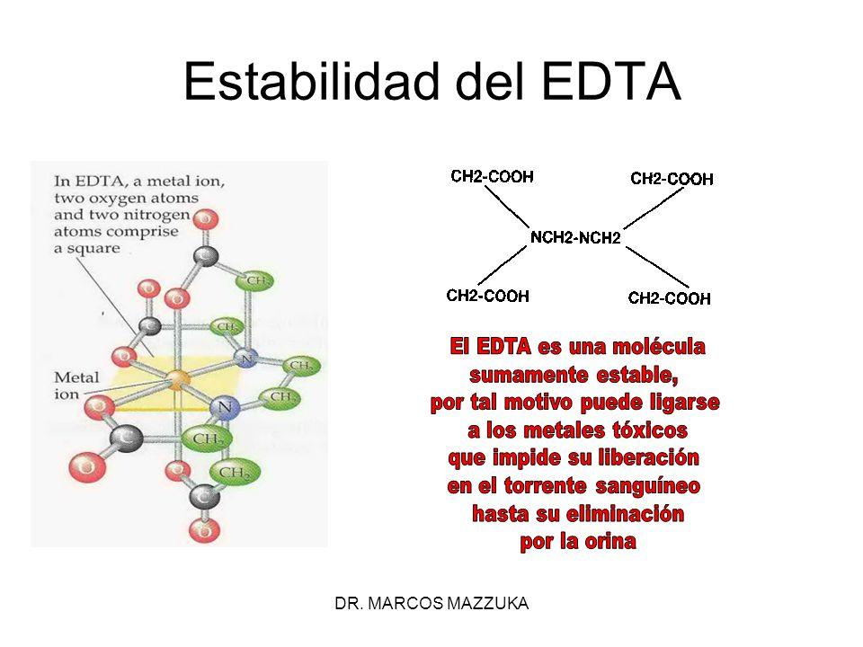 DR. MARCOS MAZZUKA Estabilidad del EDTA