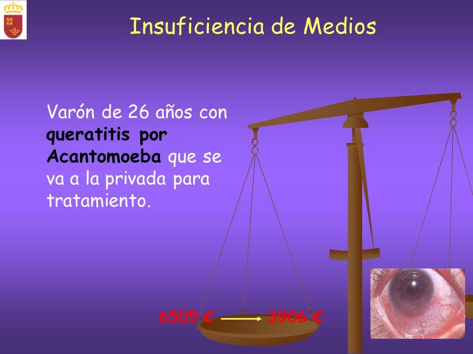 Insuficiencia de Medios Varón de 26 años con queratitis por Acantomoeba que se va a la privada para tratamiento.