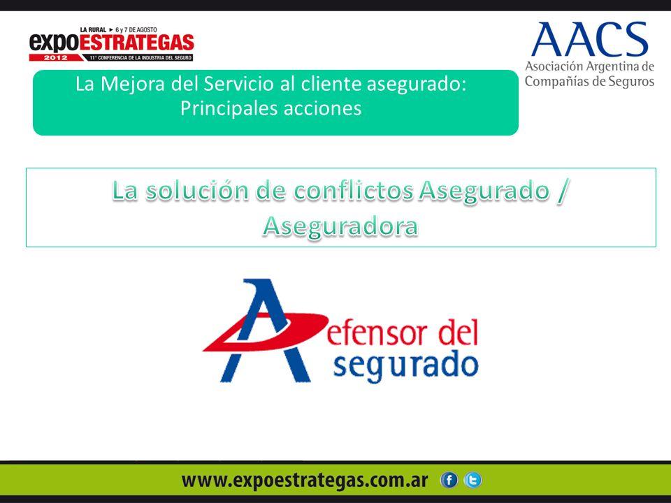 La Mejora del Servicio al cliente asegurado: Principales acciones