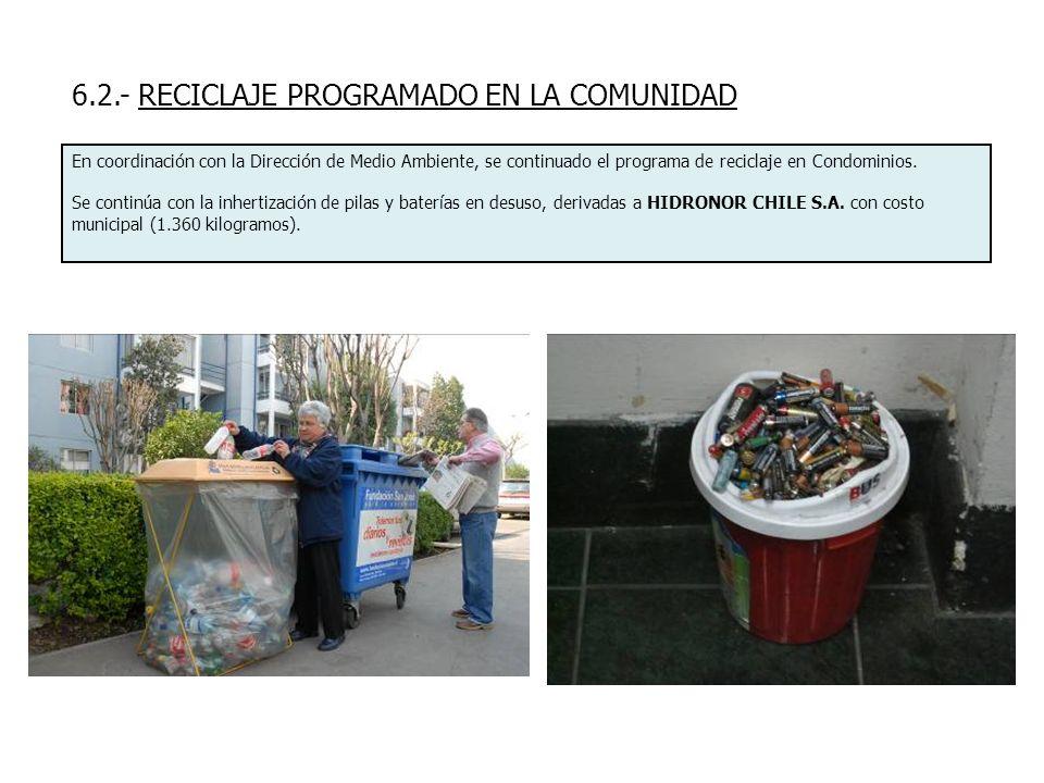 6.2.- RECICLAJE PROGRAMADO EN LA COMUNIDAD En coordinación con la Dirección de Medio Ambiente, se continuado el programa de reciclaje en Condominios.