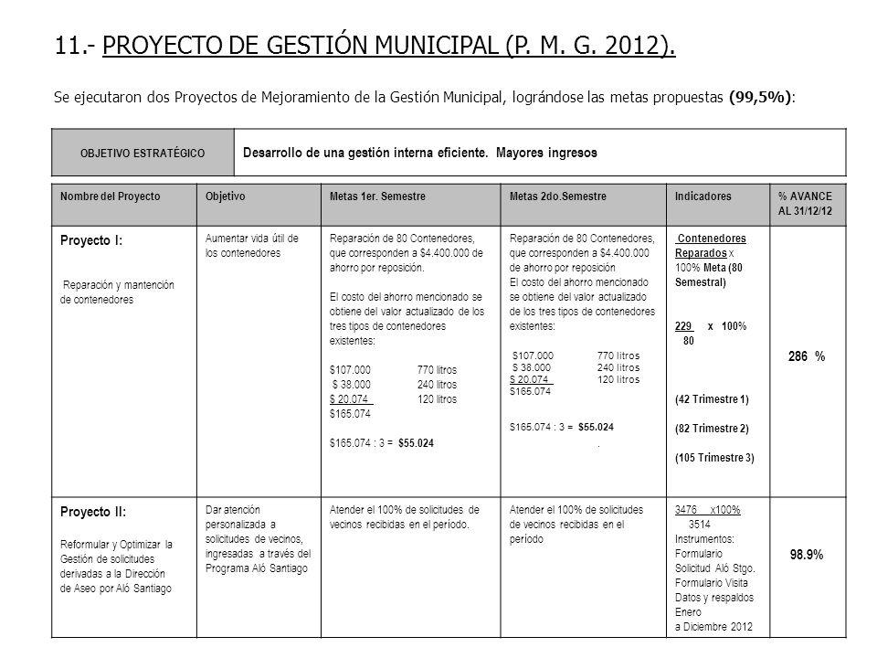 11.- PROYECTO DE GESTIÓN MUNICIPAL (P. M. G. 2012). Se ejecutaron dos Proyectos de Mejoramiento de la Gestión Municipal, lográndose las metas propuest