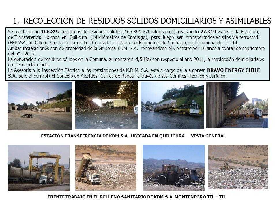 1.- RECOLECCIÓN DE RESIDUOS SÓLIDOS DOMICILIARIOS Y ASIMILABLES Se recolectaron 166.892 toneladas de residuos sólidos (166.891.870 kilogramos); realiz