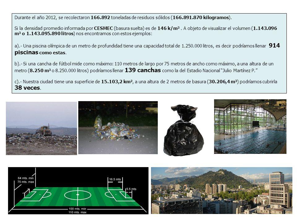 Durante el año 2012, se recolectaron 166.892 toneladas de residuos sólidos (166.891.870 kilogramos). Si la densidad promedio informada por CESMEC (bas