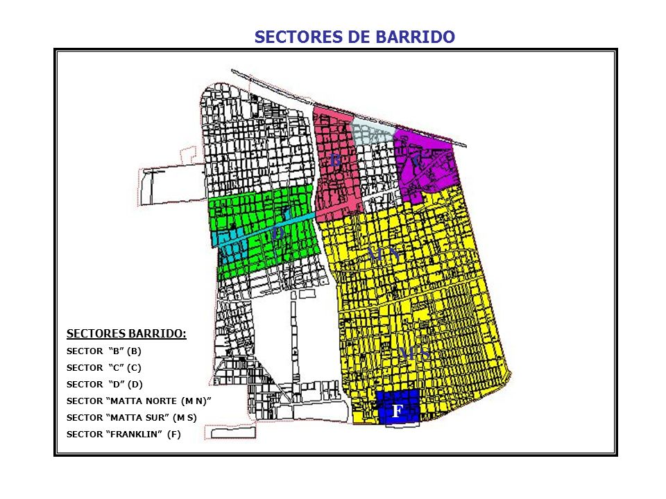 SECTORES DE BARRIDO SECTORES BARRIDO: SECTOR B (B) SECTOR C (C) SECTOR D (D) SECTOR MATTA NORTE (M N) SECTOR MATTA SUR (M S) SECTOR FRANKLIN (F) BC M
