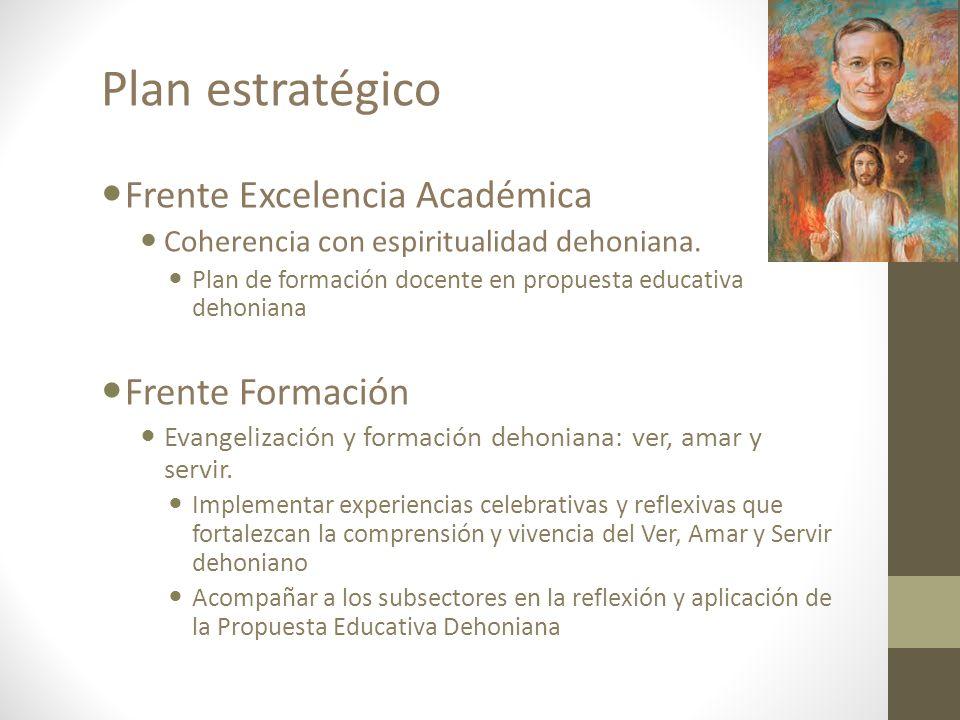 Plan estratégico Frente Excelencia Académica Coherencia con espiritualidad dehoniana.