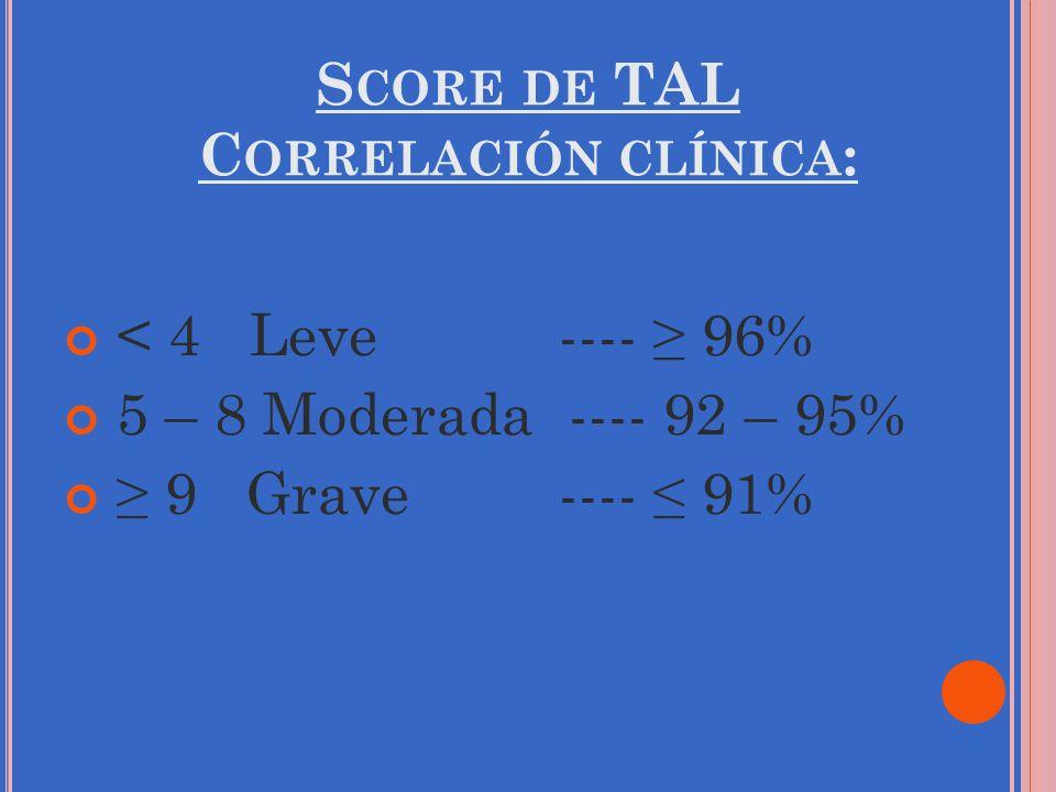 S CORE DE TAL C ORRELACIÓN CLÍNICA : < 4 Leve ---- 96% 5 – 8 Moderada ---- 92 – 95% 9 Grave ---- 91%