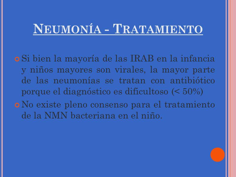 N EUMONÍA - T RATAMIENTO Si bien la mayoría de las IRAB en la infancia y niños mayores son virales, la mayor parte de las neumonías se tratan con anti