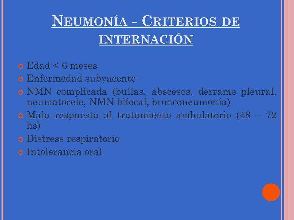 N EUMONÍA - C RITERIOS DE INTERNACIÓN Edad < 6 meses Enfermedad subyacente NMN complicada (bullas, abscesos, derrame pleural, neumatocele, NMN bifocal