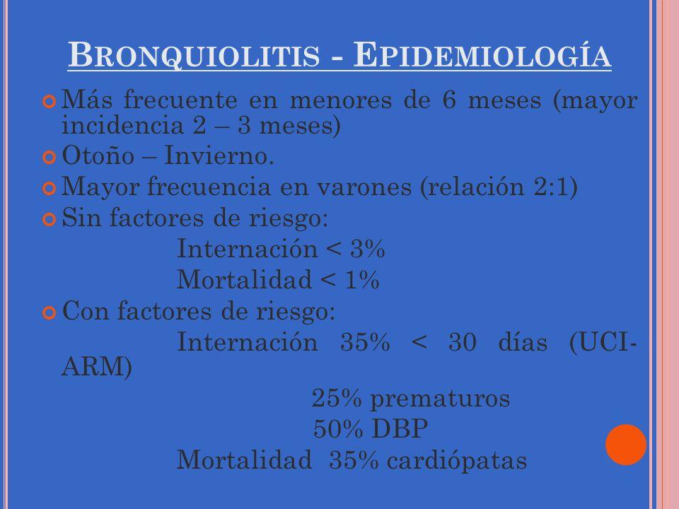 B RONQUIOLITIS - E PIDEMIOLOGÍA Más frecuente en menores de 6 meses (mayor incidencia 2 – 3 meses) Otoño – Invierno. Mayor frecuencia en varones (rela