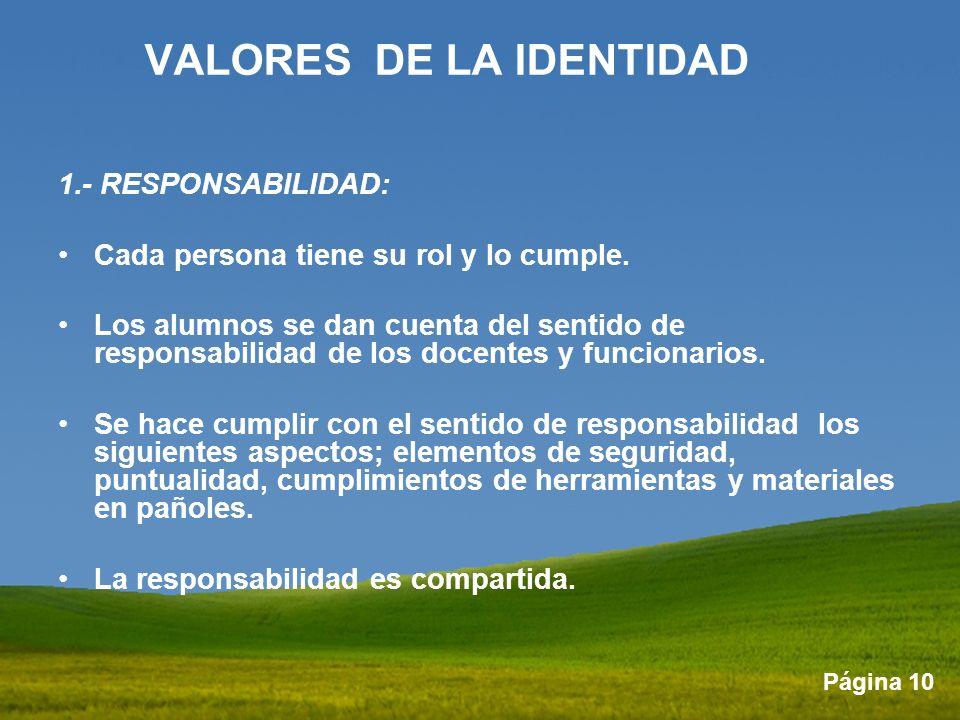 Página 10 VALORES DE LA IDENTIDAD 1.- RESPONSABILIDAD: Cada persona tiene su rol y lo cumple. Los alumnos se dan cuenta del sentido de responsabilidad